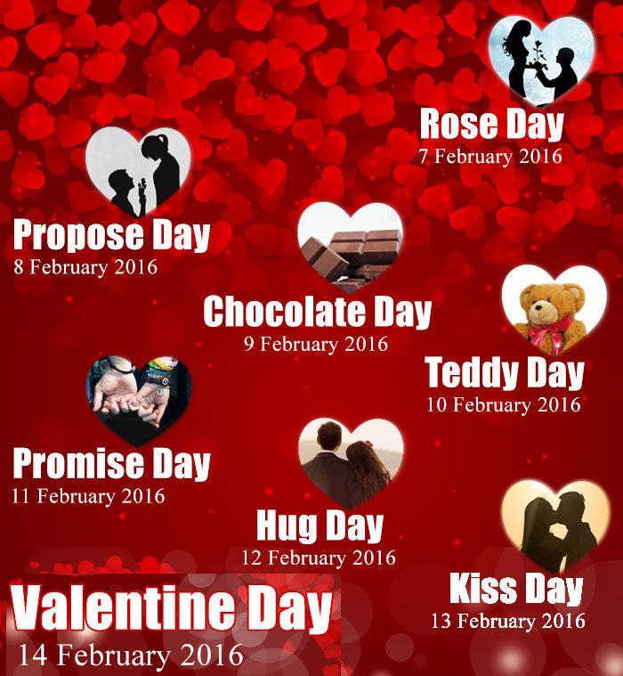 Happy Valentines Day 2018 Valentines Week List