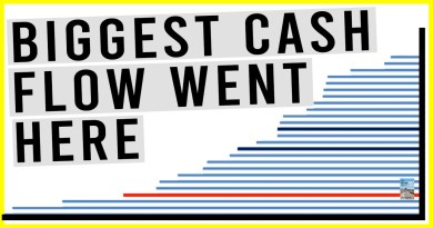 Huge Inflow of Cash Just Went HERE! Record Shattering Money Flow Leave Bonds in Dust