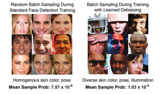 MIT develops algorithm that can 'de-bias' facial recognition