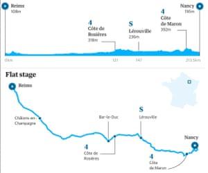 Stage four: Reims to Nancy
