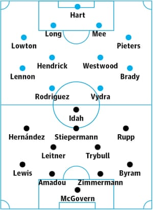 Burnley v Norwich: probable starters in bold, contenders in light.
