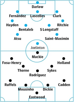 Newcastle v Oxford United: Probable starters in bold, contenders in light.