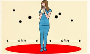 For flu, some hospital guidelines define exposure as being within six feet (two metres) of an infected person who sneezes or coughs for 10 minutes or longer.