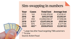 Screen Shot for sim scam feature