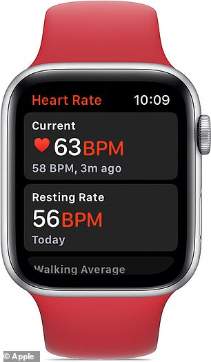 Patients already diagnosed with atrial fibrillation aren't supposed to use the alerts, but more than 20 percent of the cases the Mayo Clinic team looked at had a history of Afib