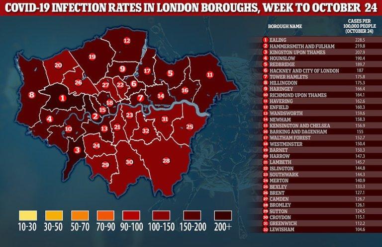 Coronavirus London: Only EALING's R rate over England's average