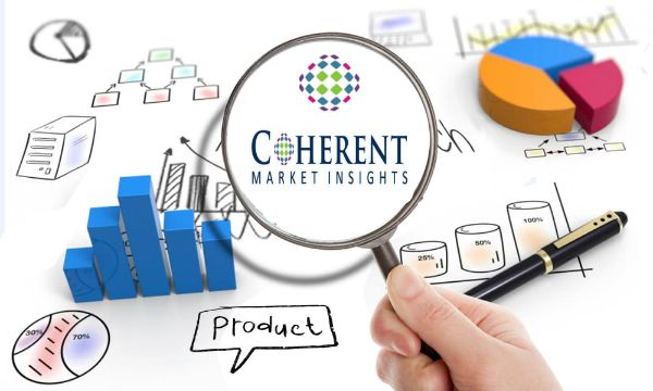 Coherent Market Insights (1)