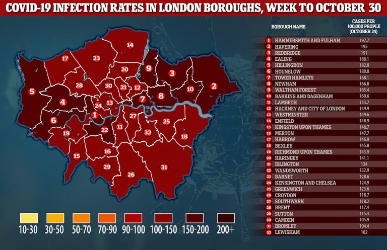 Sadiq Khan says infections across the capital have started to tail off