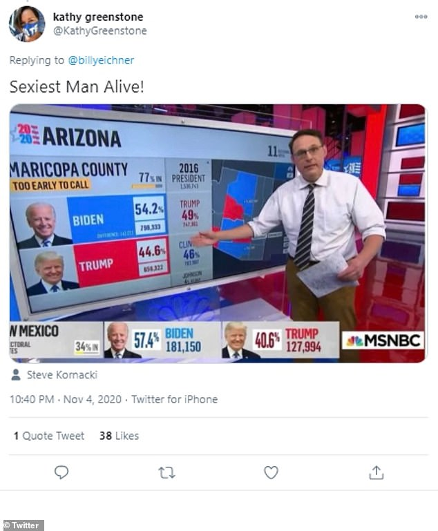The real MVP: He began Election Day coverage on Tuesday morning and didn't take a break from map-pointing until 12 p.m. the following day
