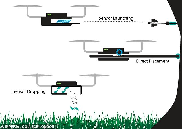 The new drones can fire the sensors on a dart, place them on a branch or even drop them in the ground to ensure as wide of a spread as possible in areas humans find it hard to access