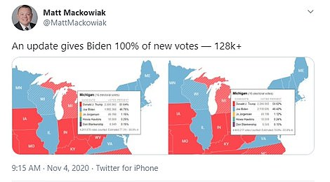 This is the tweet Trump reposted, claiming 100 percent of new votes in one update in Michigan had gone to Biden, which he contested