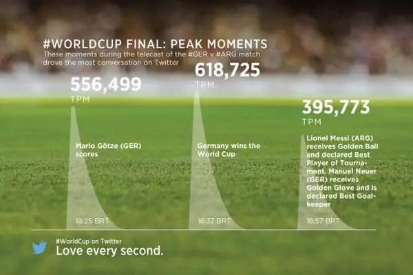 Germany Final - #GERARG