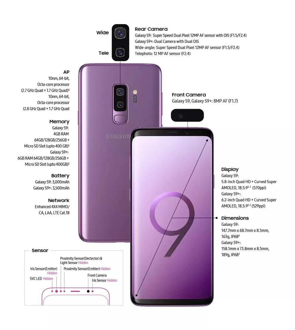 Samsung Galaxy S9 Datenblatt