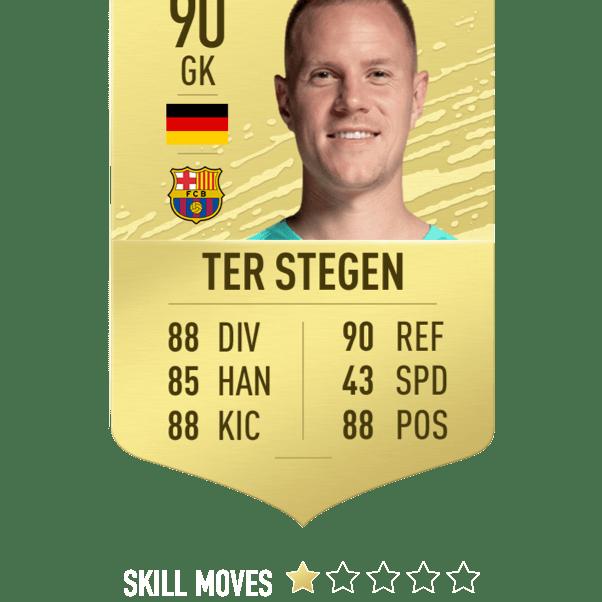 Los 10 mejores jugadores de FIFA 20