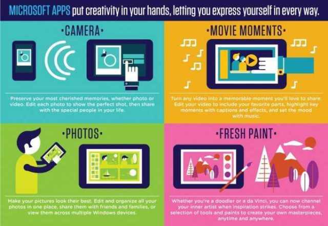 Microsoft Creative Apps_0