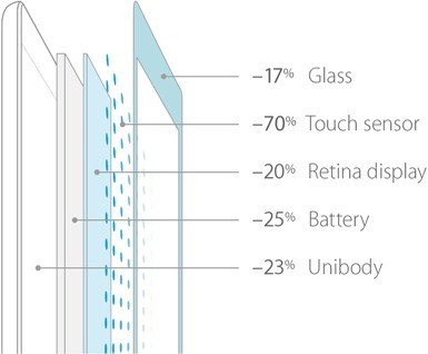 best-design-dimensions