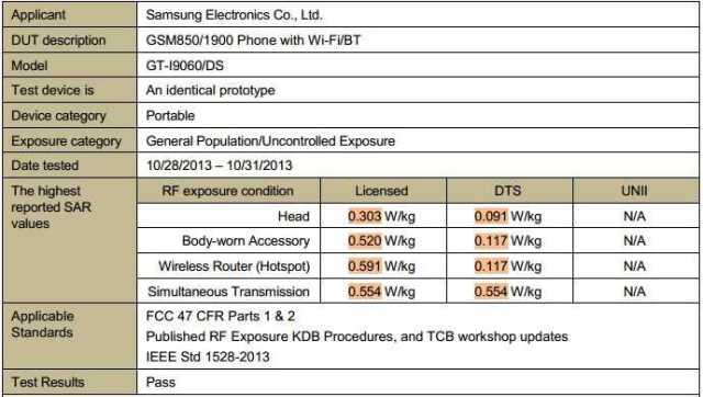 Samsung-Galaxy-Grand-Lite-GT-I9060-FCC-1