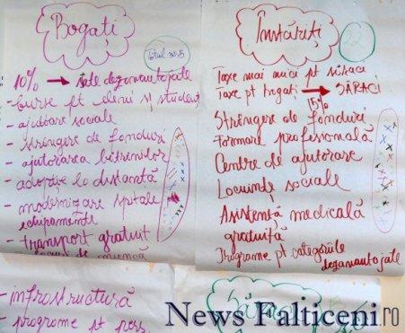 Falticeni-electorale 1