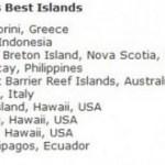Η Σαντορίνη το ομορφότερο νησί του κόσμου!