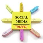Οι λόγοι της αυξημένης κίνησης στα social media το φετινό καλοκαίρι