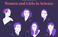 Γυναίκες στο χώρο της επιστήμης.