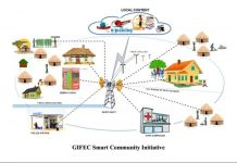 GIFEC smart communities