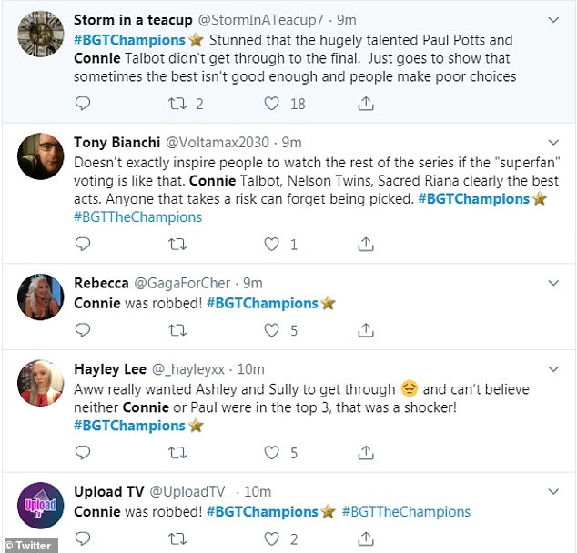 Fuming: Viewers took to Twitter in uproar at the decision, as they insisted Paul and Connie should have earned a spot in the final