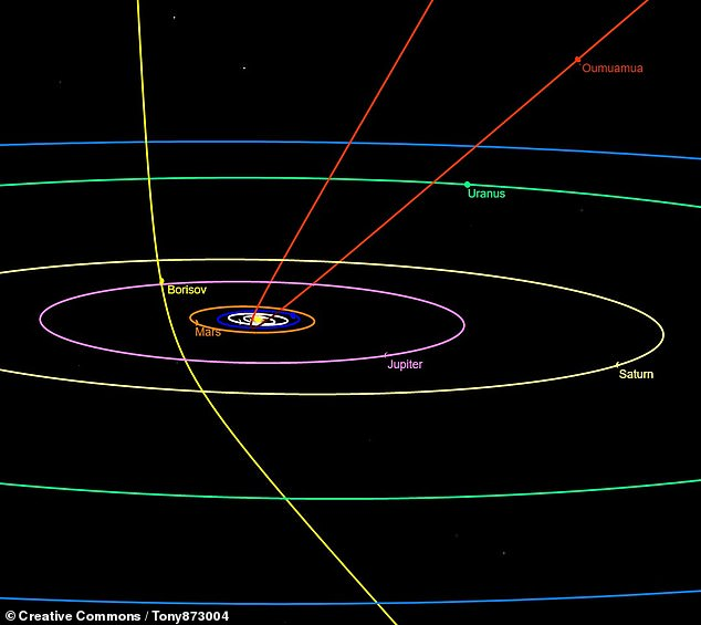 2I/Borisov is the second-known visitor from outside our solar system ¿ joining the cigar-shaped asteroid 1I/'Oumuamua, which was detected on October 19, 2017