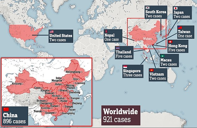 So far, there are more than 900 cases - more than 800 of which are in China - worldwide, reaching as far as the US
