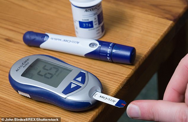 Dr Unwin has helped scores of his type 2 diabetic patients lose weight and control blood sugar ¿ without medication ¿ by following his low-carb diet advice (file photo of Accucheck monitor)