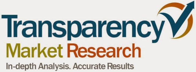 MarketResearch
