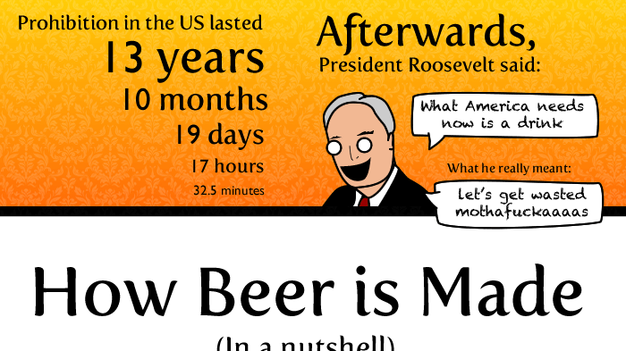 20 Things worth knowing about Beer Infographics 4