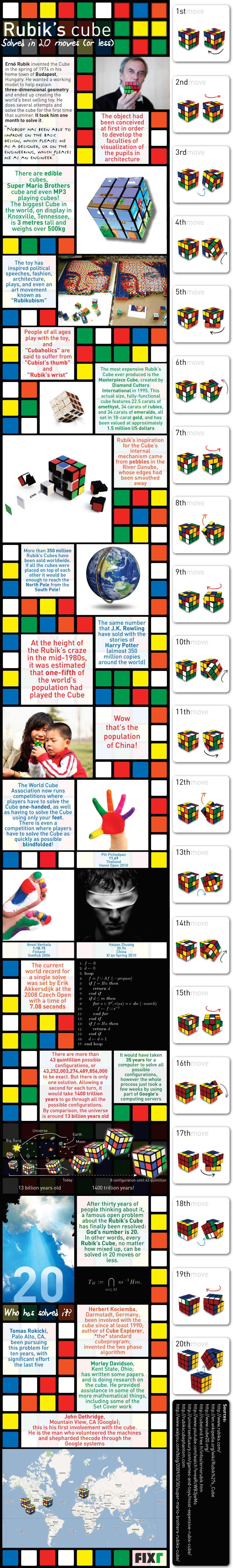 Rubik Cube Infographic