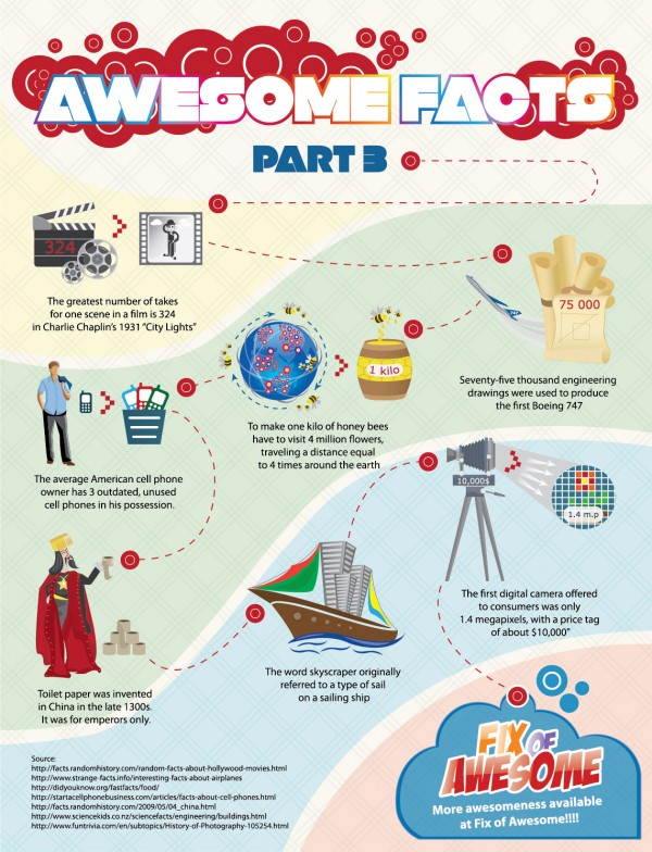 Awesome Facts Part 3