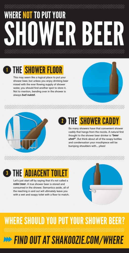 Shower Beer Infographic