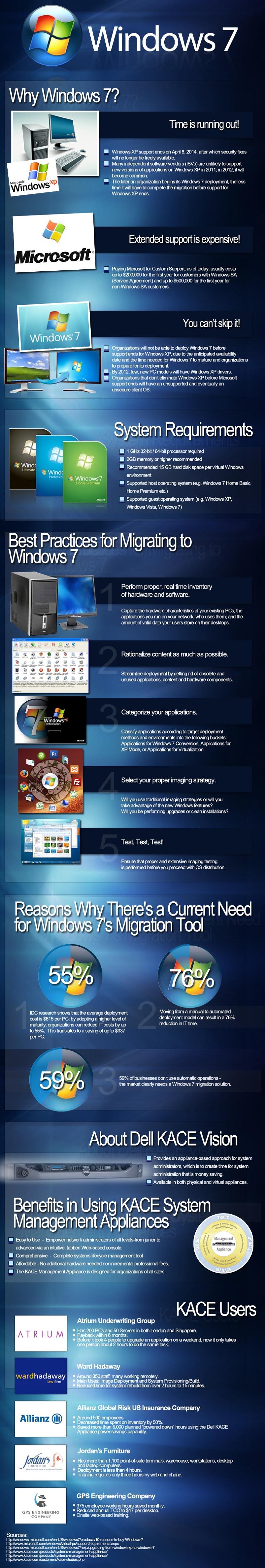 Windows7 Infographic