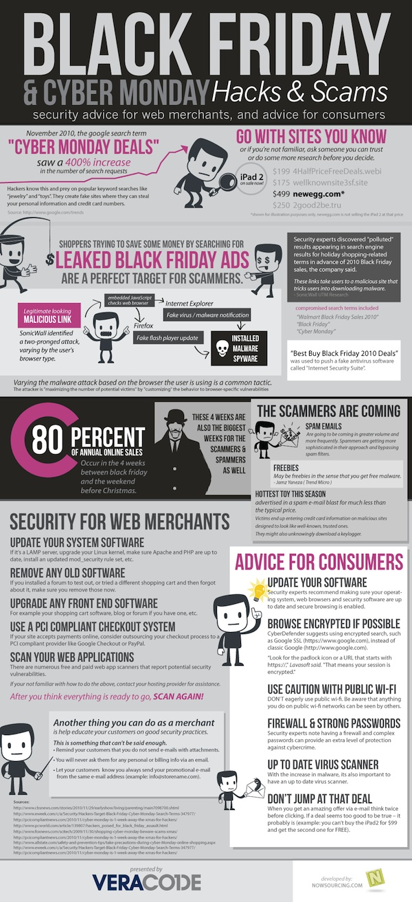 Black Friday and Cyber Monday: Hacks and Scams 1