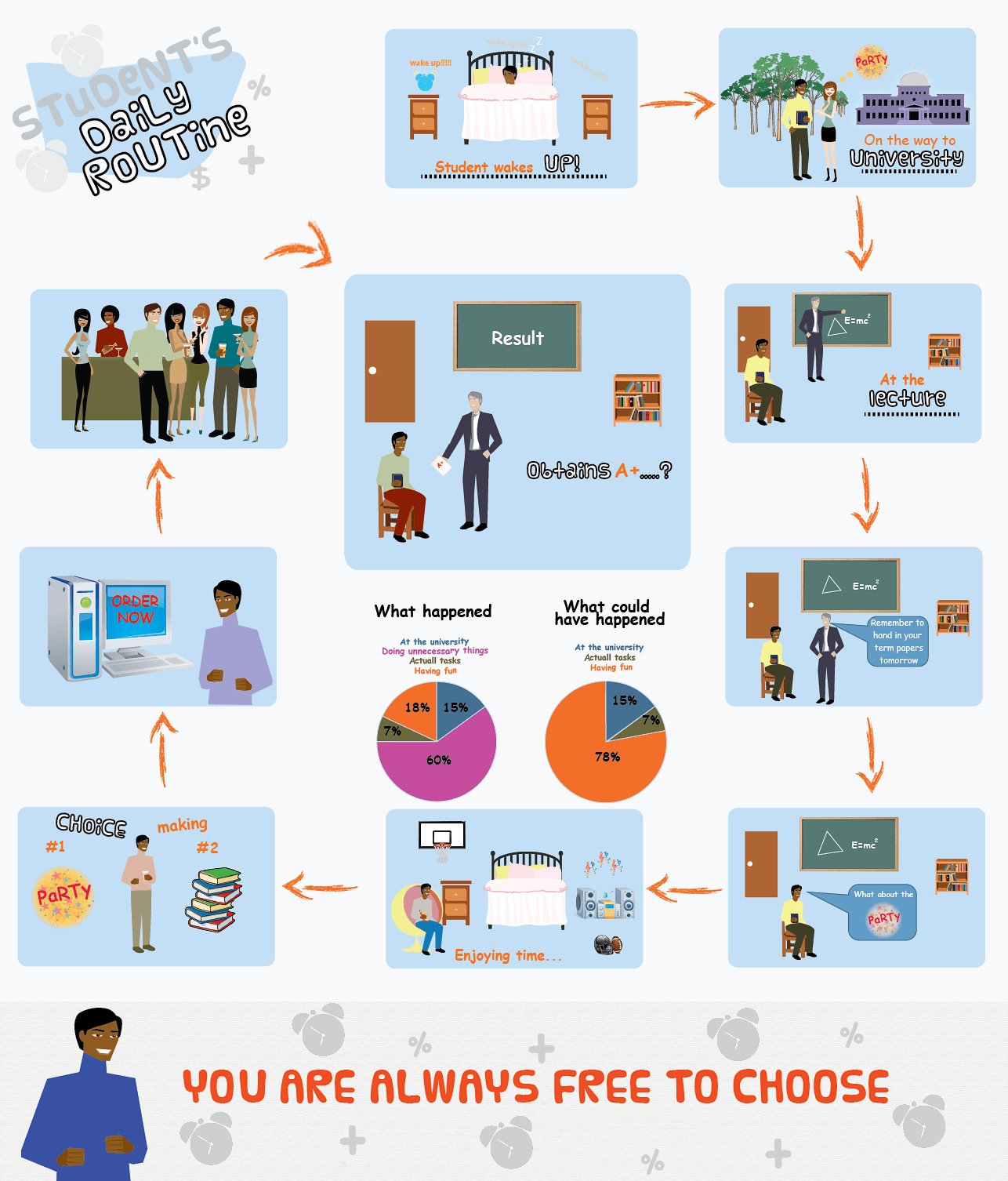 Student Daily Routine Infographic