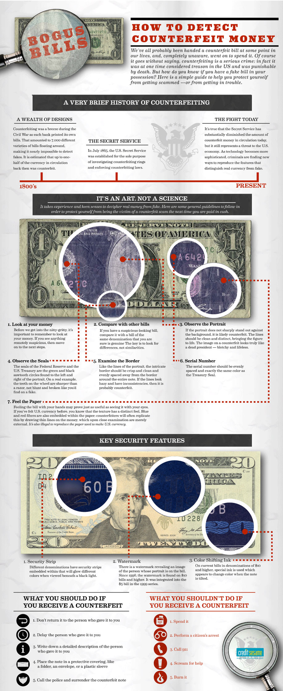 How To Detect Counterfeit Money