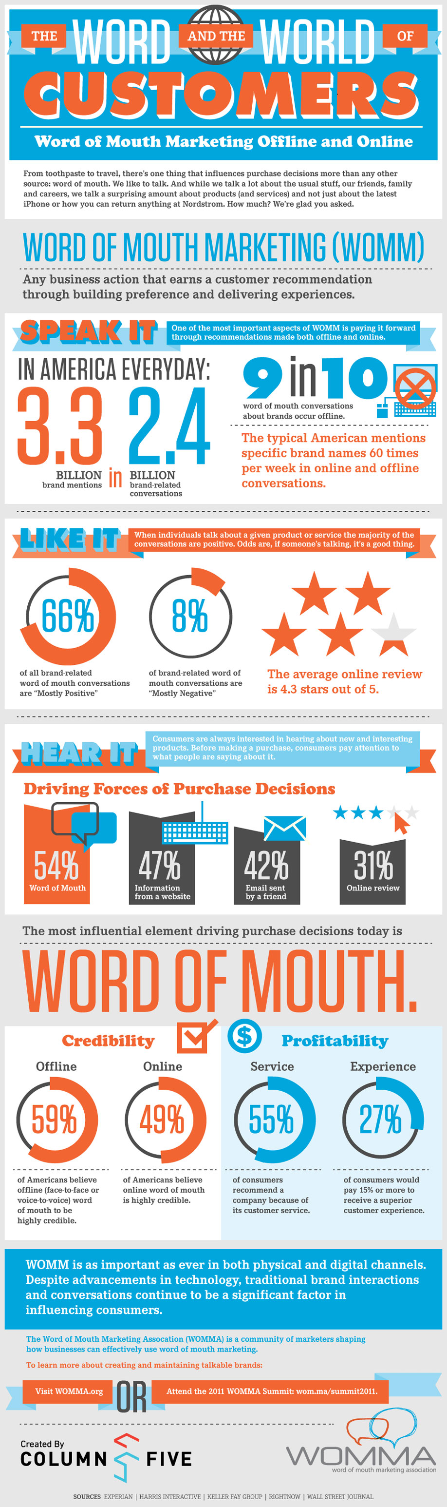 The Word and the World of Customers