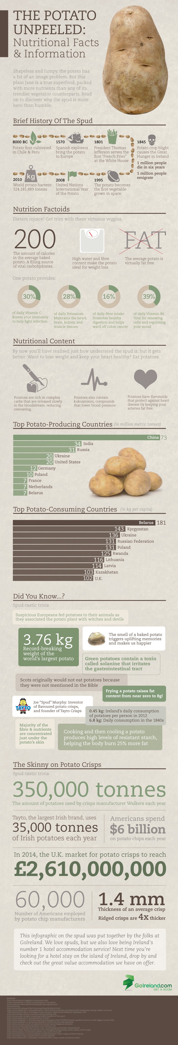 Potato: Nutritional Facts & Information