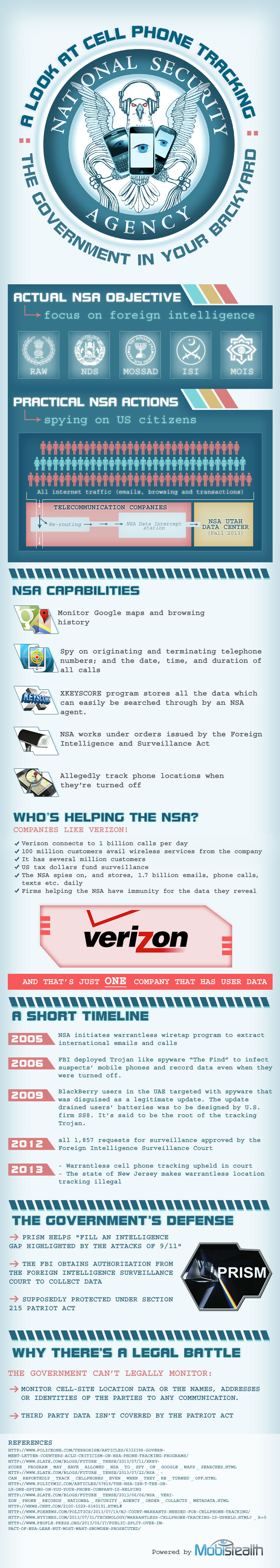 NSA: From Security Provider To Cell Phone Tracker
