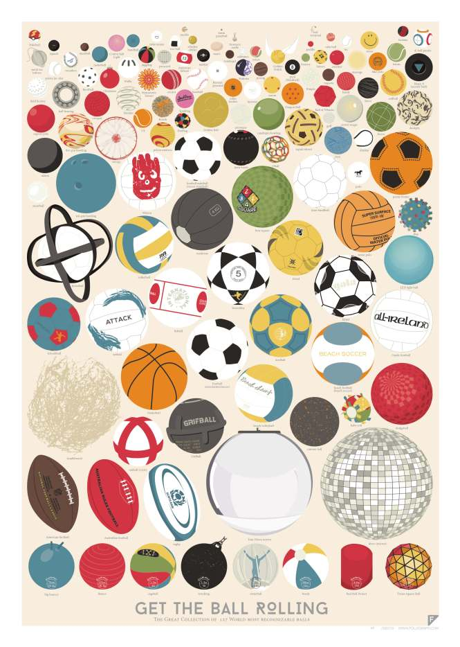 Great Collection of Balls