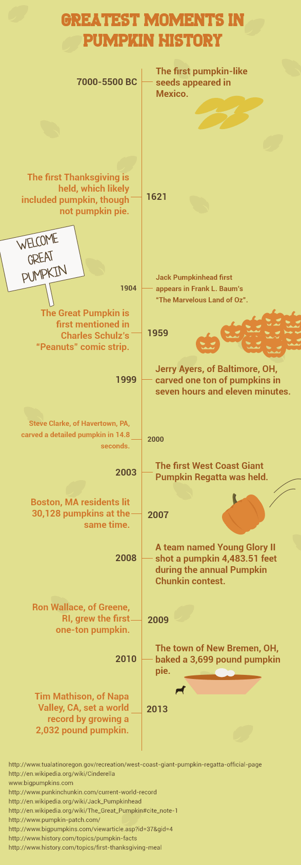 Greatest Moments in Pumpkin History
