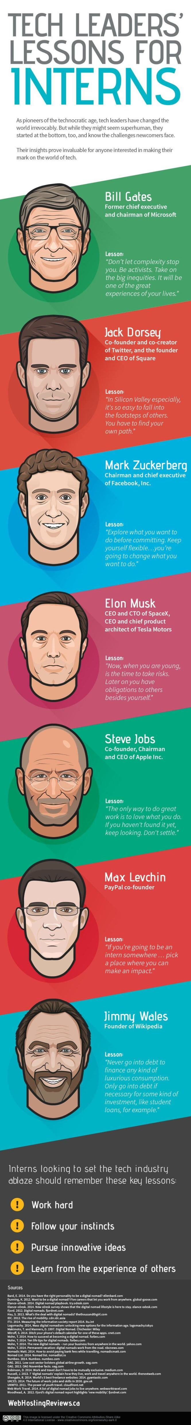 Tech Leaders' Lessons for Interns