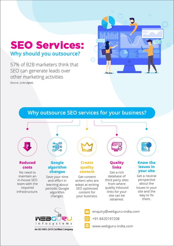 Why_Should_You_Outsource_The_SEO_Services