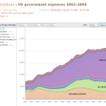Do-it-yourself interactive graphics