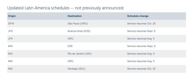 Confirmed American Airlines flights.