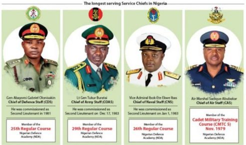 Buhari Approves Removal Of Service Chiefs