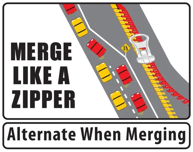 Text reads: Merge like a zipper, alternate when merging; with a graphic of cars merging next to a zipper, to illustrate the merging technique